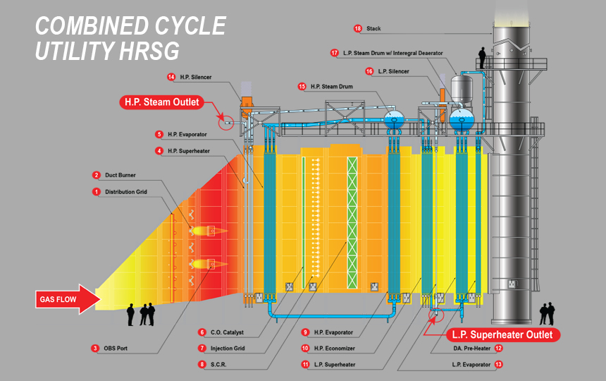 schematic diagram of fuel system  | victoryenergy.com